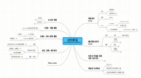 Mind Map: 시민사회단체를 위한 자유소프트웨어 개발 (foss4ngo|webaction|200804)