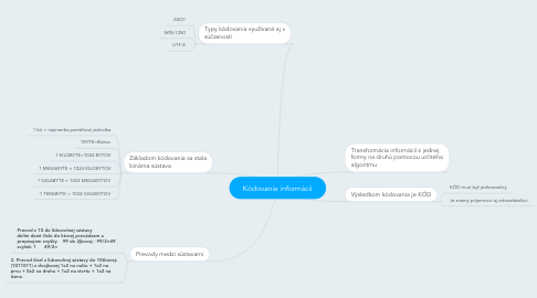 Mind Map: Kódovanie informácií