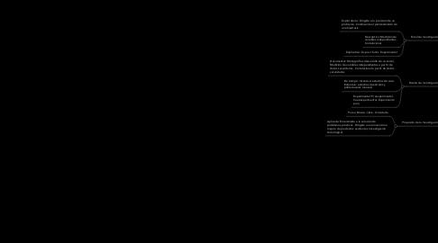 Mind Map: Procesos del conocimiento científico