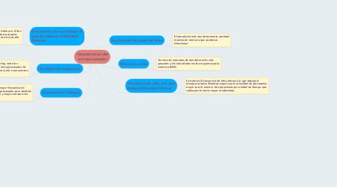 Mind Map: Caracteristicas del microprocesador