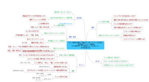 Mind Map: 「アニメ制作の現状と今後のデジタルコンテンツの行方」 ――非常識なコンテンツ制作論 NTT次世代サービス共創フォーラムセミナー 2010年8月25日