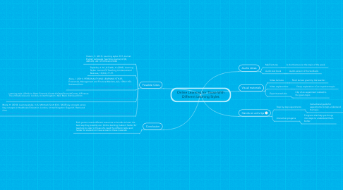 Mind Map: Online Learning for Those With Different Learning Styles