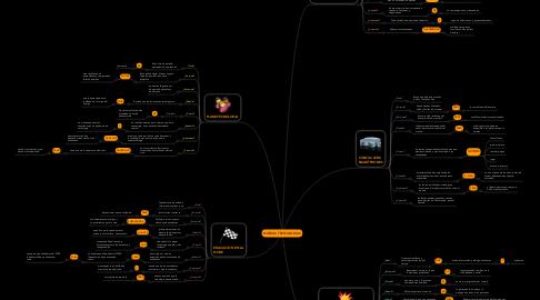 Mind Map: NUEVAS TECNOLOGIAS