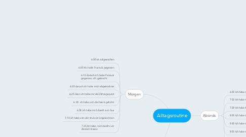 Mind Map: Alltagsroutine
