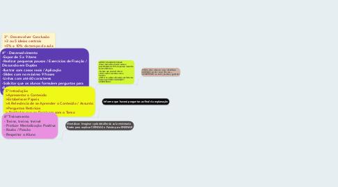 Mind Map: Preparar Aula
