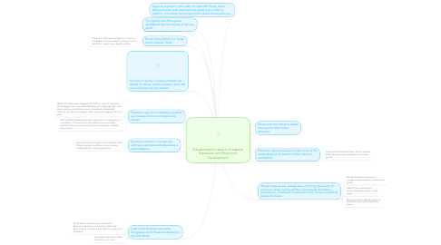 Mind Map: Transformations due to European Expansion and Economic Development