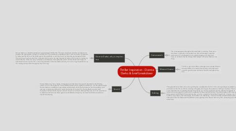 Mind Map: Thriller Inspiration - Donnie Darko & brief breakdown
