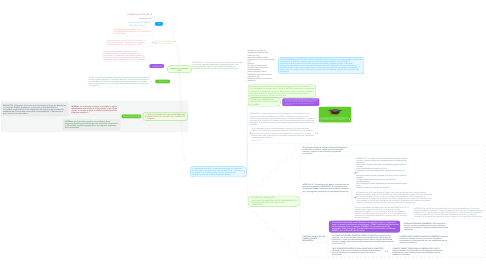 Mind Map: Reglamento estudiatil UPTC