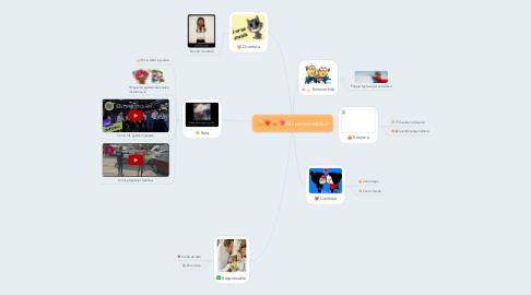 Mind Map: Mi personalidad