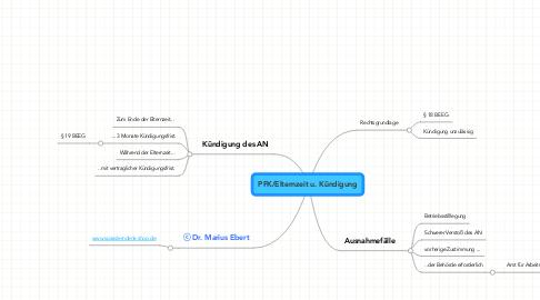 Mind Map: PFK/Elternzeit u. Kündigung