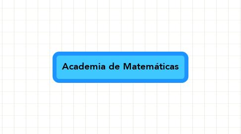 Mind Map: Academia de Matemáticas