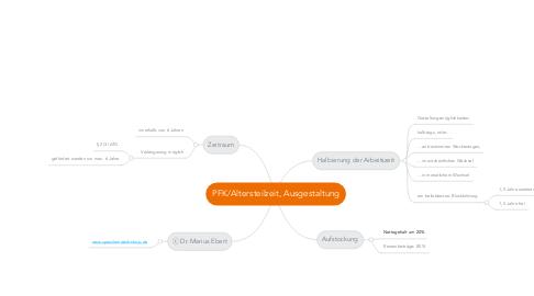 Mind Map: PFK/Altersteilzeit, Ausgestaltung