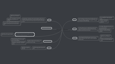 Mind Map: Advocates For Education