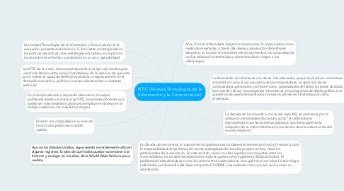 Mind Map: NTIC (Nuevas Tecnologías de la Información y la Comunicación)