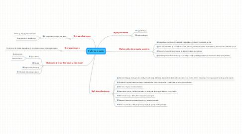 Mind Map: Style kierowania
