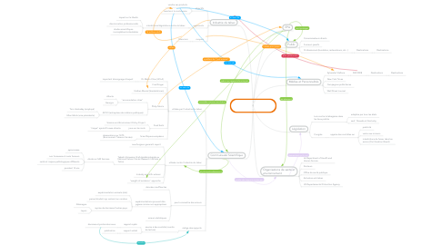 Mind Map: Le tabagisme passif (Second Hand Smoke)