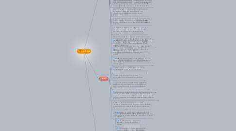 Mind Map: Normas Éticas