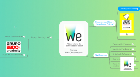 Mind Map: Somos #WeObservatorio