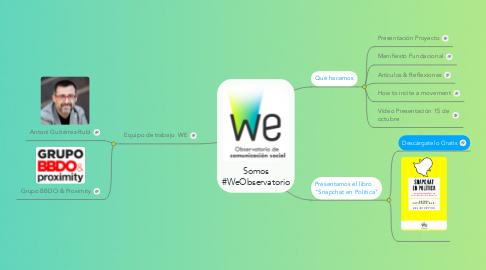Mind Map: Somos#WeObservatorio
