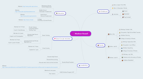 Mind Map: Madison Russell