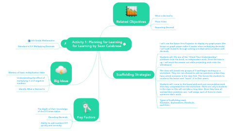 Mind Map: Activity 1: Planning for Learning for Learning by Sean Calabrese