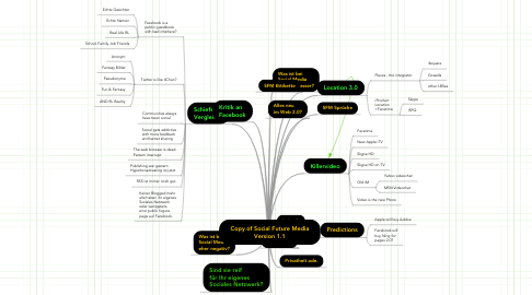 Mind Map: Copy of Social Future Media Version 1.1