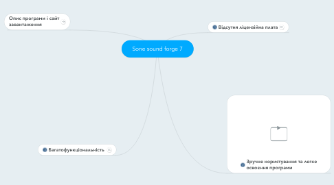 Mind Map: Sone sound forge 7
