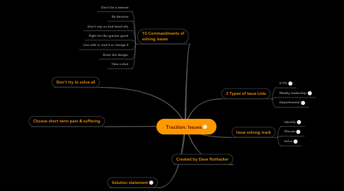 Mind Map: Traction: Issues
