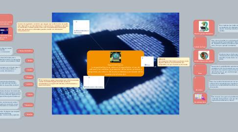 Mind Map: Seguridad Lógica. La seguridad lógica se refiere a la seguridad en el uso de software y los sistemas, la protección de los datos, procesos y programas, así como la del acceso ordenado y autorizado de los usuarios a la información.