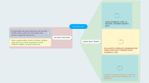 Mind Map: COLLASO I GIL 1