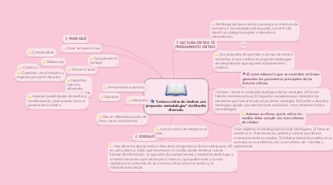 """Mind Map: """"Lectura crítica de medios: una propuesta metodológica"""" de Morella Alvarado."""