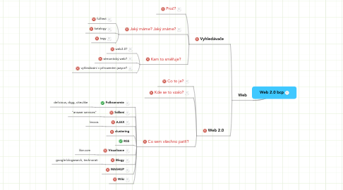 Mind Map: Web 2.0 bcp