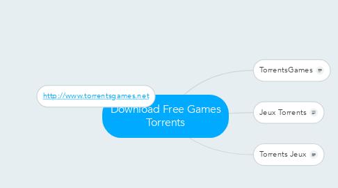 Mind Map: Download Free Games Torrents