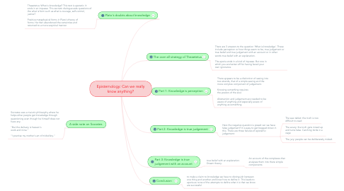 Mind Map: Epistemology: Can we really know anything?