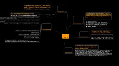 Mind Map: Evolución de la computación   Alexander Ponce Cristian Idrobo