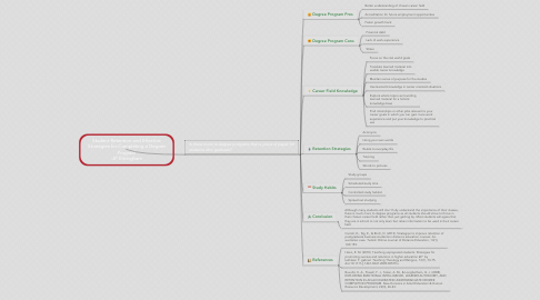 Mind Map: Student Retention and Effective Strategies for Completing a Degree Program -JP Eltringham