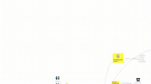 Mind Map: LUDOMATICA