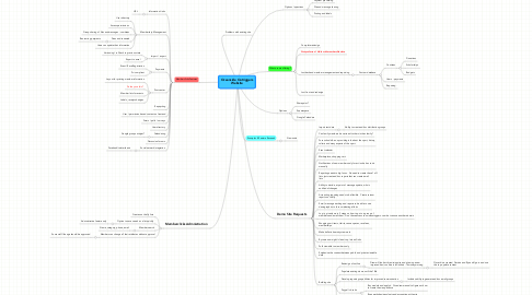 Mind Map: Oceanside Outriggers