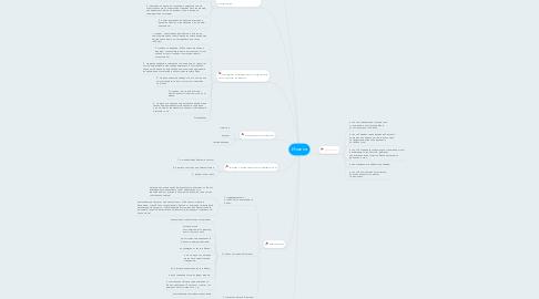 Mind Map: Измена