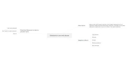 Mind Map: Substance use and abuse