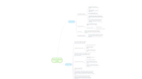 Mind Map: Lectura Critica de medios.