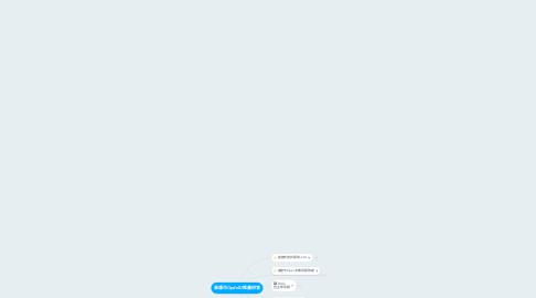 Mind Map: 高雄市OpdnID推廣研習