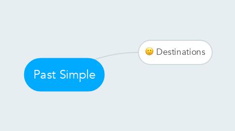 Mind Map: Past Simple