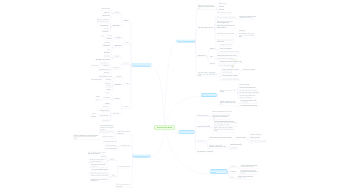 Mind Map: Misunderstood Minds
