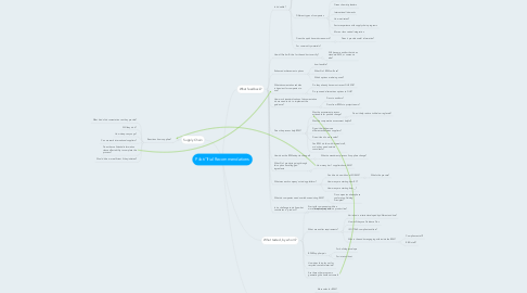 Mind Map: Pilot/Trial Recommendations