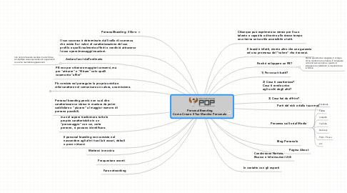 Mind Map: Personal Branding Come Creare Il Tuo Marchio Personale