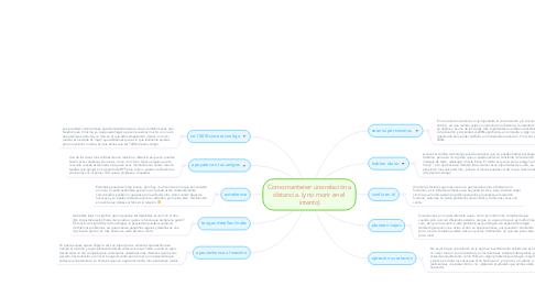Mind Map: Como mantener una relación a distancia. (y no morir en el intento)