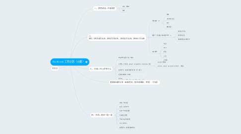 Mind Map: Facebook 工作计划(大纲)