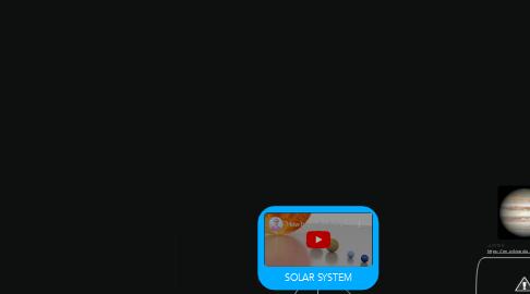 SOLAR SYSTEM Example MindMeister - Solar system mind map