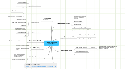 Mind Map: Verkko-oppimisenasiantuntijuus
